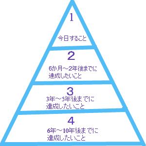 Cocolog_oekaki_2010_04_14_11_00